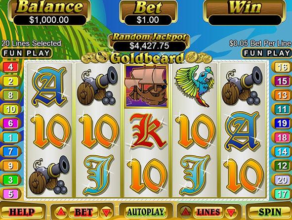 Best Online Casino Slot Sites